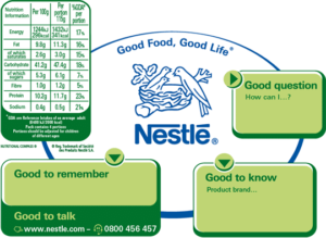 Nestle communicating through packaging with nutritional compass