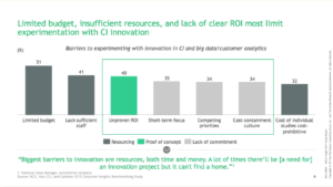 Barriers to CI innovation