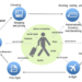 Airline example of customer journey map